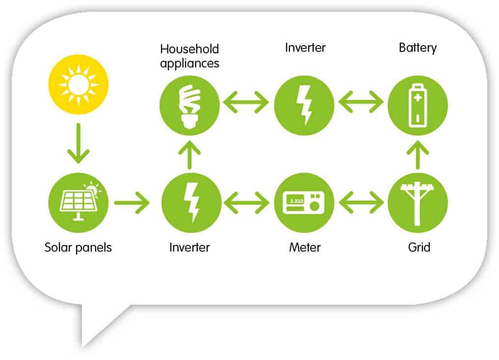 eco-efficient-solar