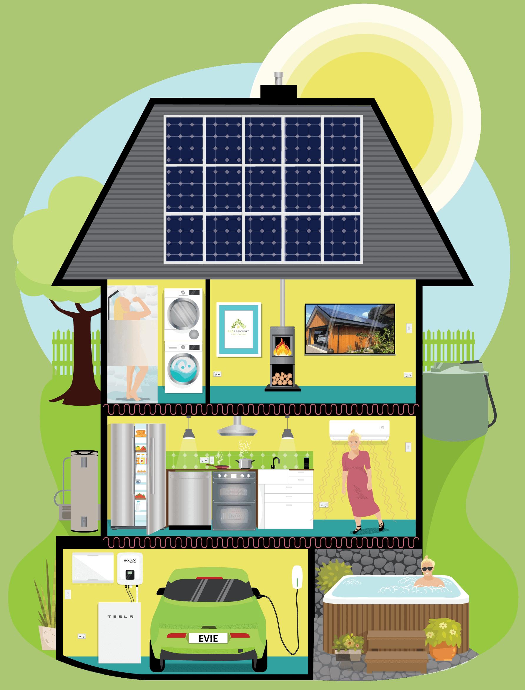 Eco-House-Daytime